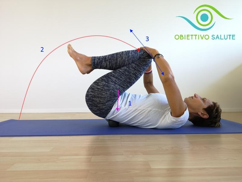 esercizi stretching schiena, Esercizi di stretching per la schiena
