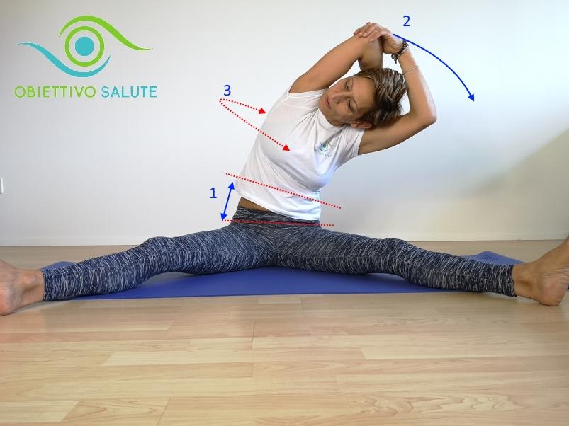 Esercizio per stretching lombare in caso di sciatalgia